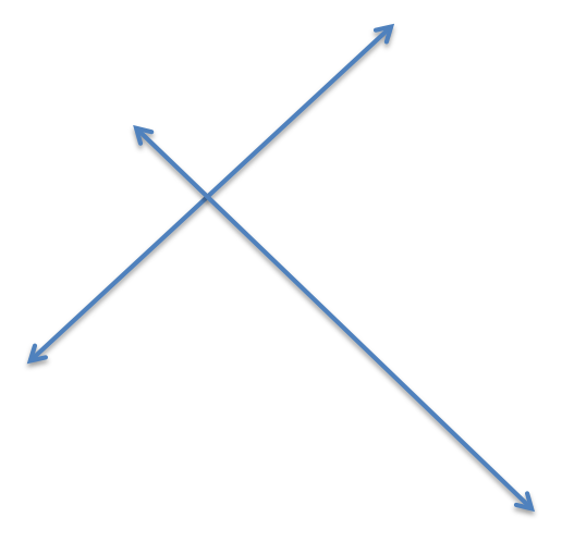 Parallel, Perpendicular, Intersecting Lines